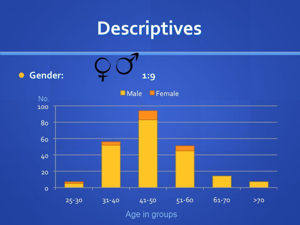 Journal factors in categories