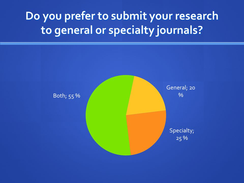 The journals you prefer to submit to are predominantly read by: Global, general 65% Global, general 65% Primarily North-American29% Primarily North-American29% by North Americans in 61% by North Americans in 61% by Europeans in 16% by Europeans in 16% Primarily European/regional/national 6% Primarily European/regional/national 6%