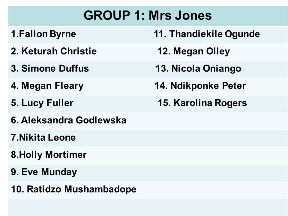 GROUP 1: Mrs Jones 1.Fallon Byrne 11. Thandiekile Ogunde 2.