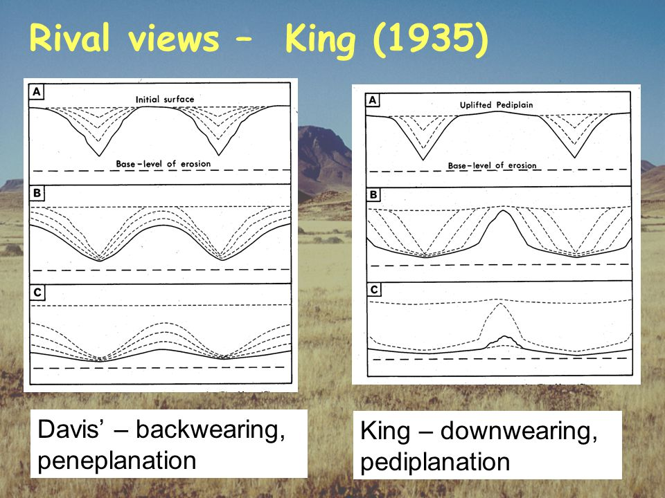Rival views – King (1935) Davis' – backwearing, peneplanation King – downwearing, pediplanation