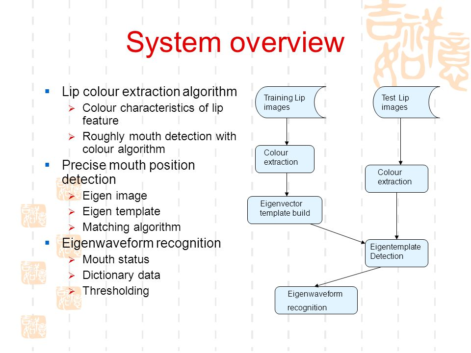 Summary & Analysis  Lip reading system  Colour extraction method roughly classify lip and other face feature  Eigentemplate method precisely detect the location  Eigenwaveform algorithm recognize the utterance  Analysis  Widely used image processing technique  Hard to get high precision  Difficult for language different, culture different, appearance difference user  Potential problems of algorithm: brightness dependence; overlap between lip & skin; similar words; uncommon mouth shape; various speak speed and so on.