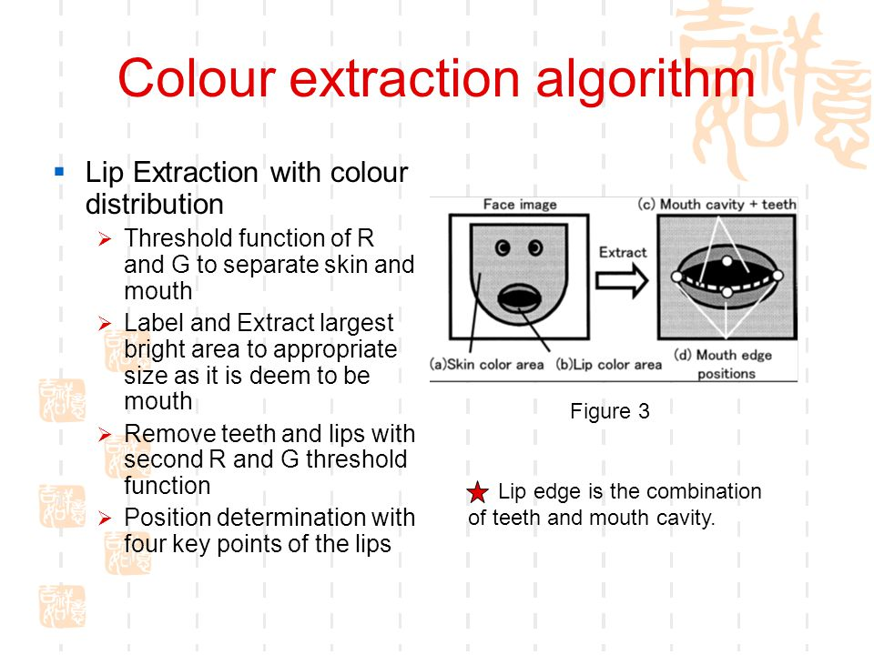Colour extraction algorithm  Lip Extraction with colour distribution  Threshold function of R and G to separate skin and mouth  Label and Extract largest bright area to appropriate size as it is deem to be mouth  Remove teeth and lips with second R and G threshold function  Position determination with four key points of the lips Figure 3 Lip edge is the combination of teeth and mouth cavity.