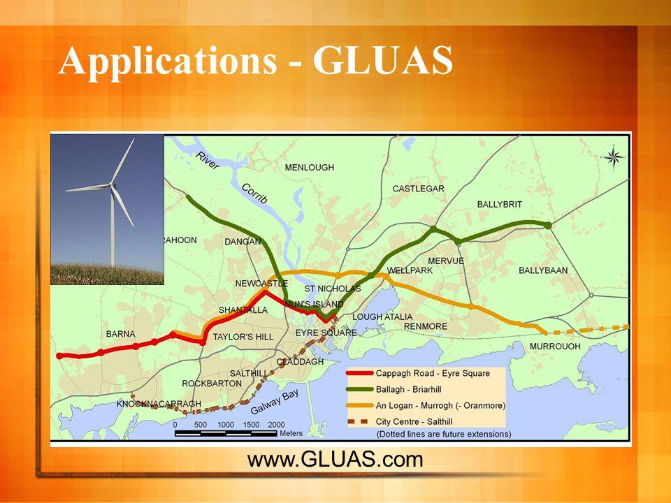 Applications - GLUAS www.GLUAS.com