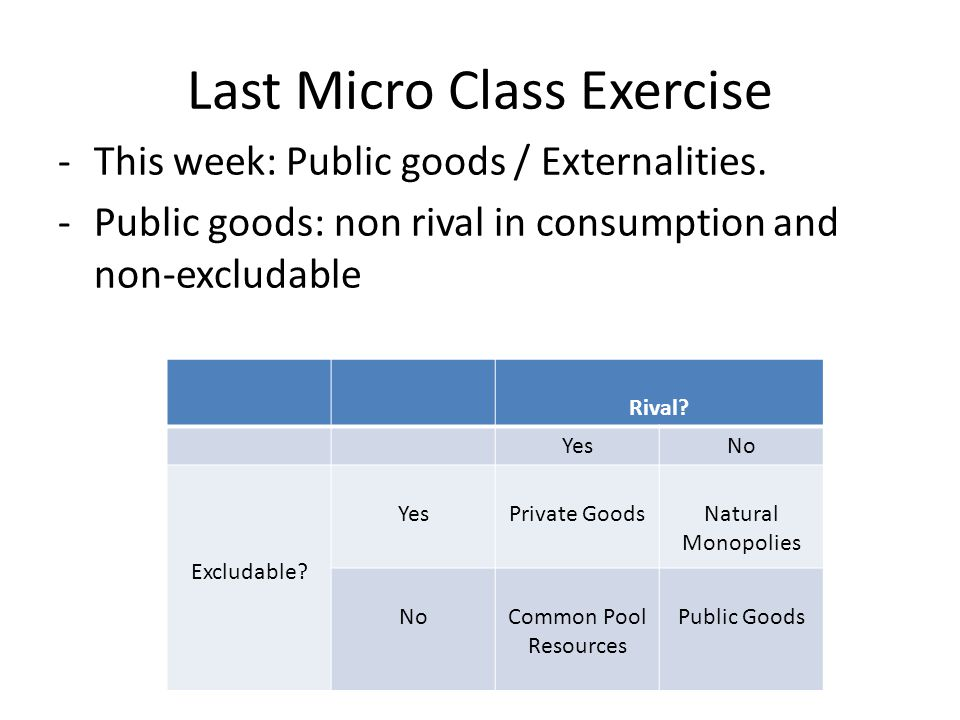 Last Micro Class Exercise -This week: Public goods / Externalities. -Public goods: non rival in consumption and non-excludable Rival? YesNo Excludable