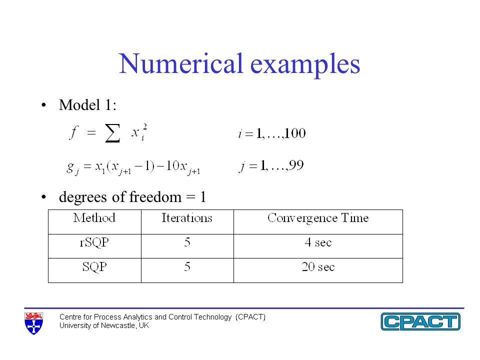 Numerical examples Model 1: degrees of freedom = 1