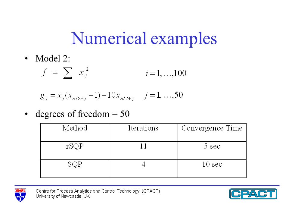Numerical examples Model 2: degrees of freedom = 50