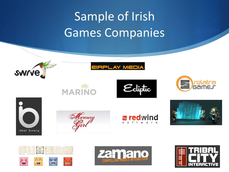 Sample of Irish Games Companies
