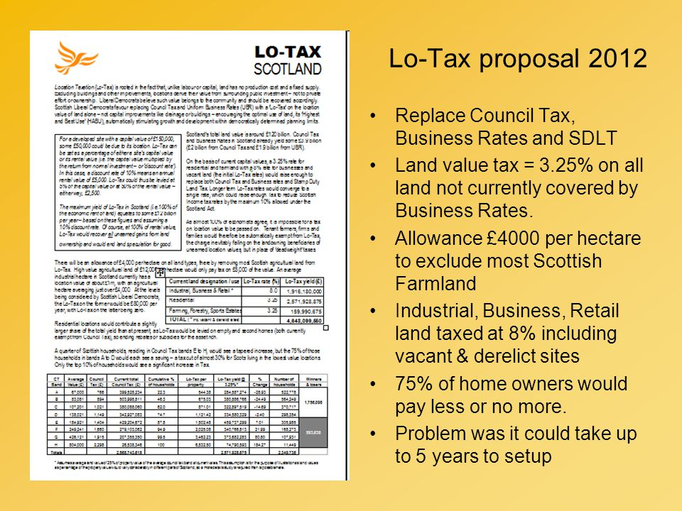 Reliefs and Transition options Pensioners could defer payment until sale or probate Homestead allowance Allow use of unused tax Income tax allowances against Lo-Tax Slow transition to Lo-Tax over several years, only effecting the higher value properties Bottom 4 CT band pay no more than now