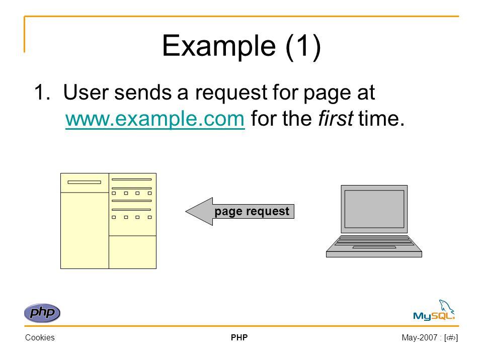 CookiesPHPMay-2007 : [‹#›] Example (2) 2.