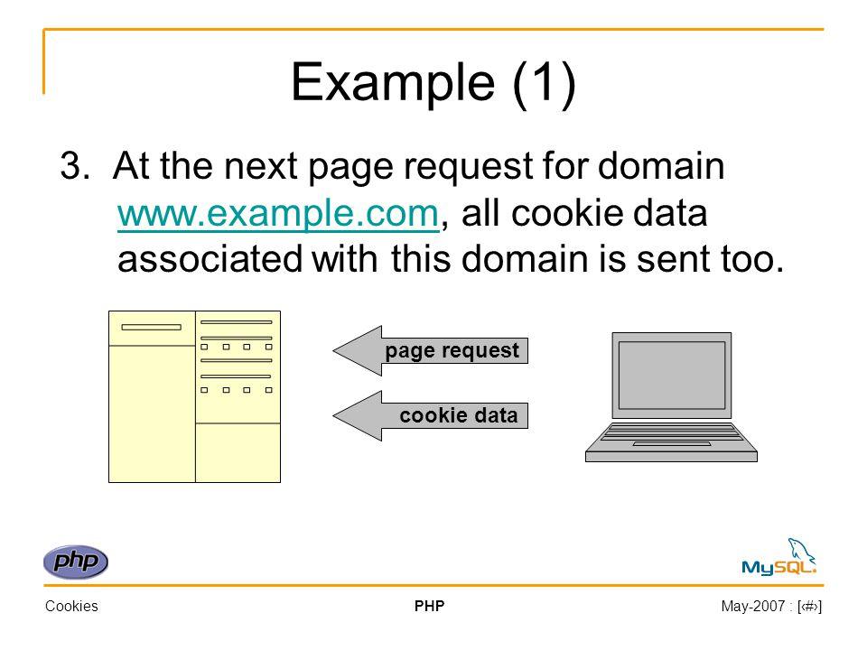 CookiesPHPMay-2007 : [‹#›] HOE 13 Using Cookies
