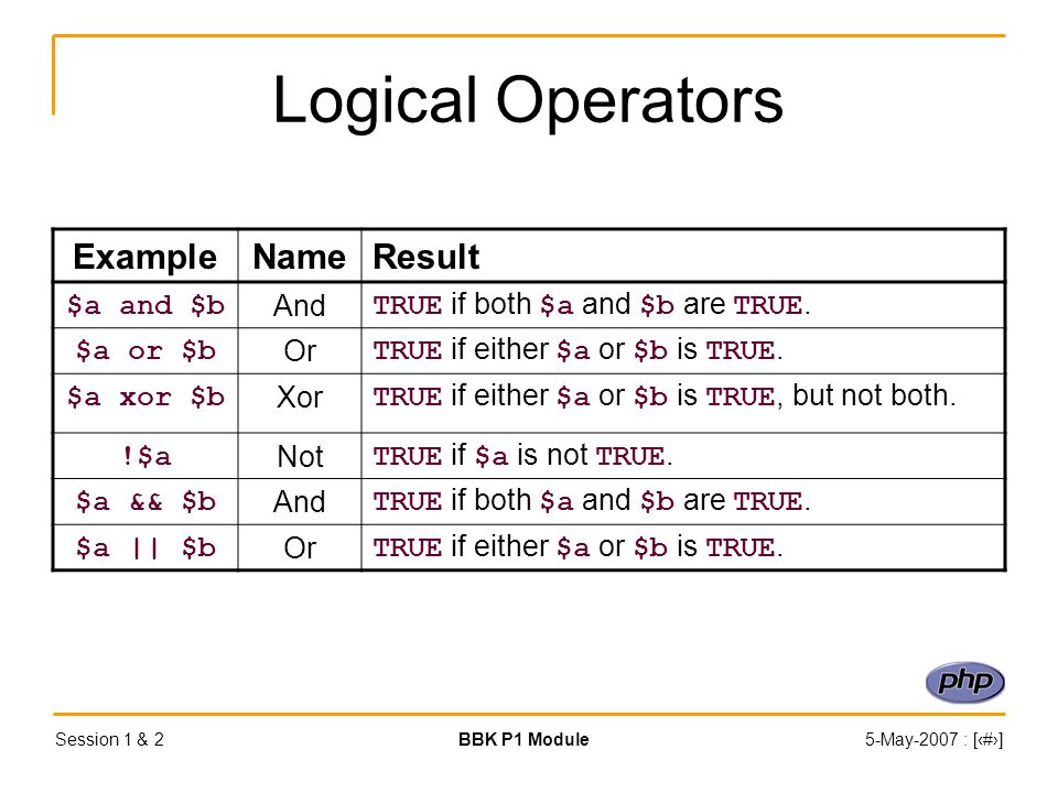 Session 1 & 2BBK P1 Module5-May-2007 : [‹#›] Logical Operators ExampleNameResult $a and $b And TRUE if both $a and $b are TRUE.