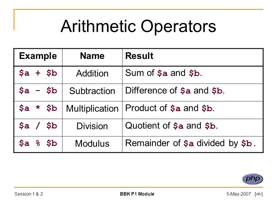 Session 1 & 2BBK P1 Module5-May-2007 : [‹#›] Arithmetic Operators ExampleNameResult $a + $b Addition Sum of $a and $b.