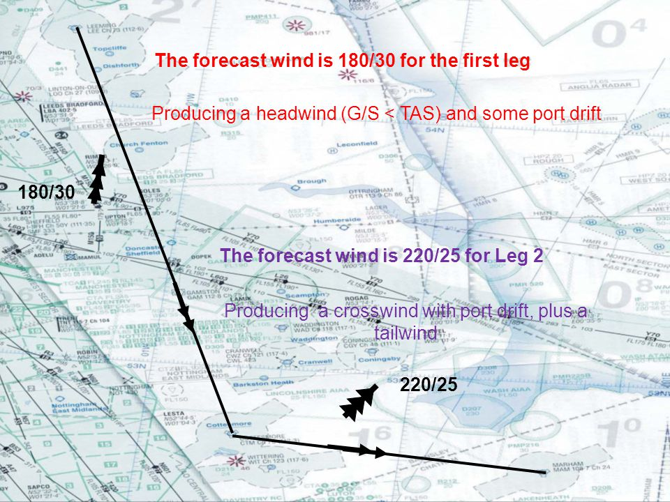 180/30 220/25 The forecast wind is 180/30 for the first leg Producing a headwind (G/S < TAS) and some port drift The forecast wind is 220/25 for Leg 2