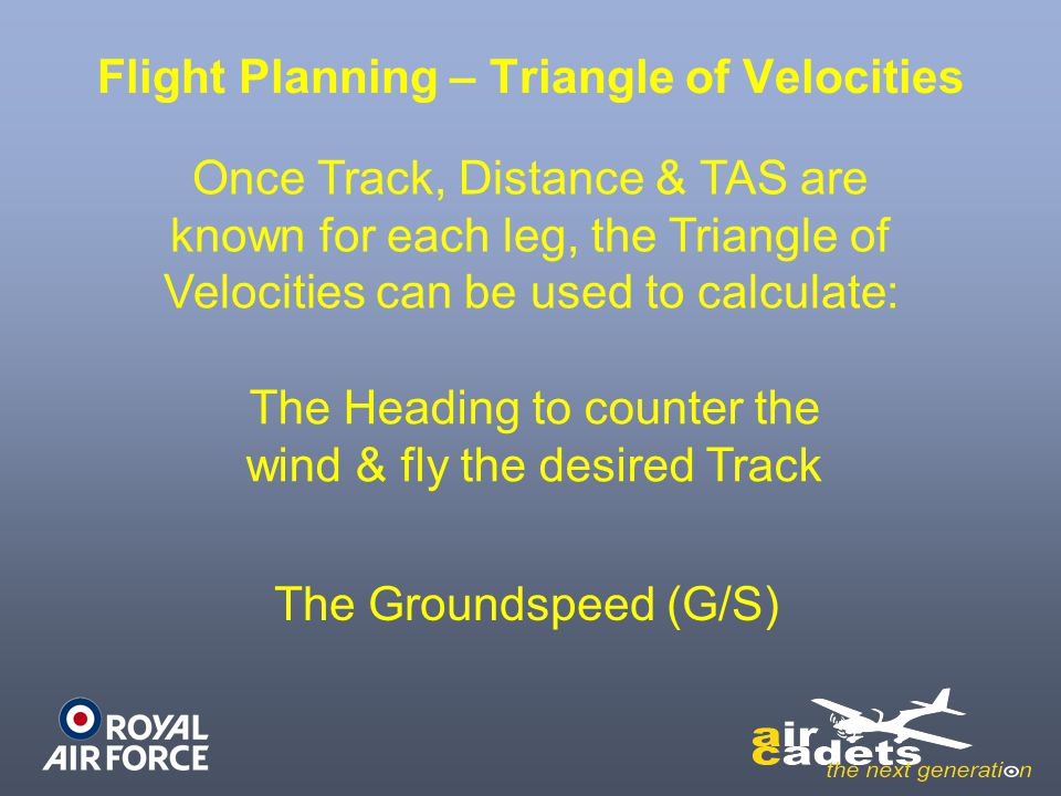 Flight Planning – Triangle of Velocities Once Track, Distance & TAS are known for each leg, the Triangle of Velocities can be used to calculate: The H