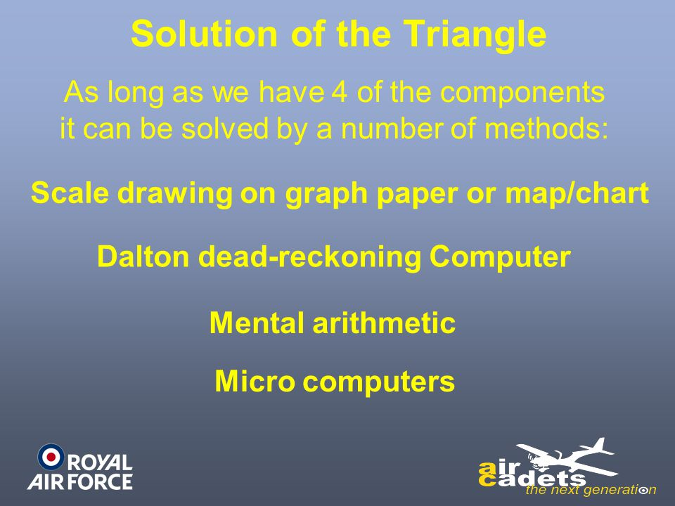 Solution of the Triangle As long as we have 4 of the components it can be solved by a number of methods: Scale drawing on graph paper or map/chart Dal