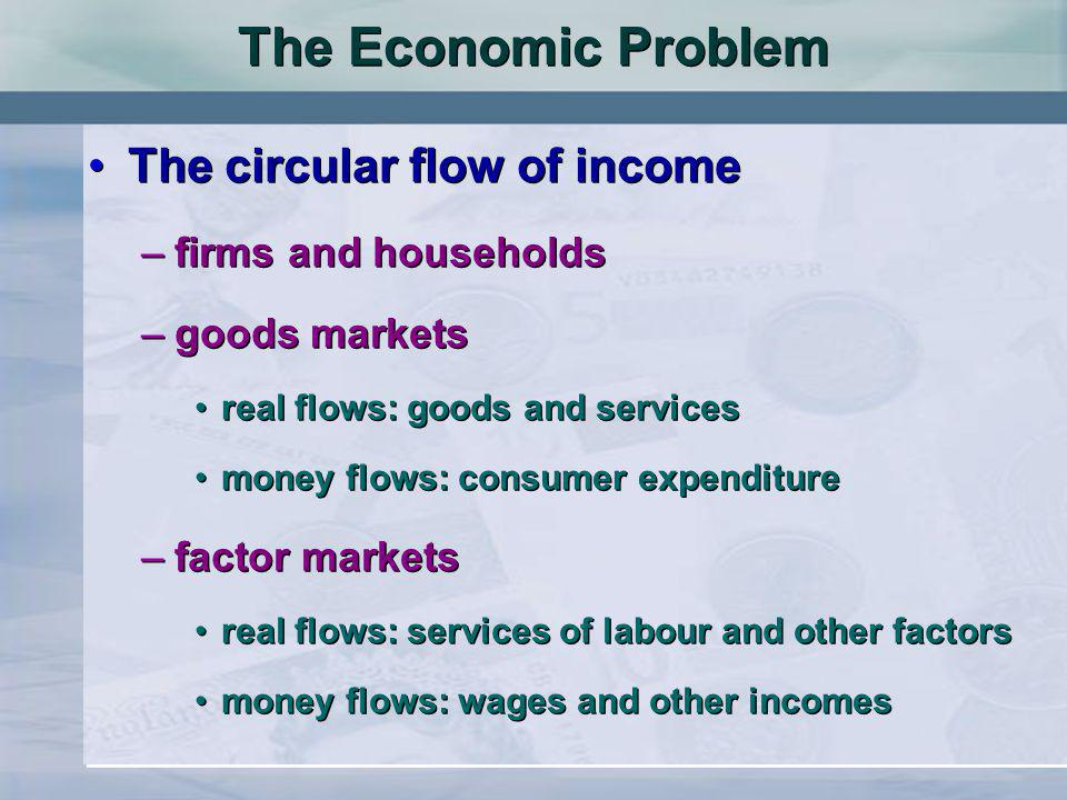 The Economic Problem The circular flow of income –firms and households –goods markets real flows: goods and services money flows: consumer expenditure