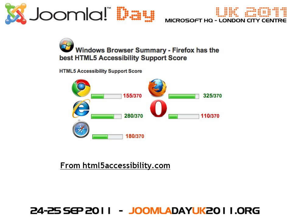 From html5accessibility.com
