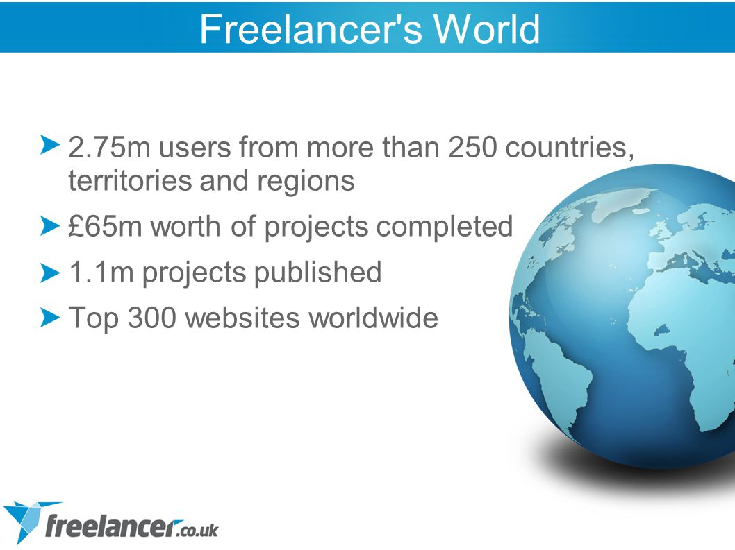 2.75m users from more than 250 countries, territories and regions £65m worth of projects completed 1.1m projects published Top 300 websites worldwide