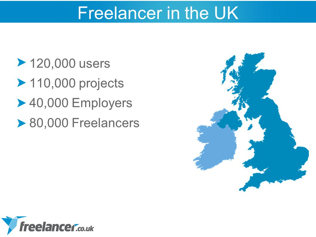 120,000 users 110,000 projects 40,000 Employers 80,000 Freelancers Freelancer in the UK