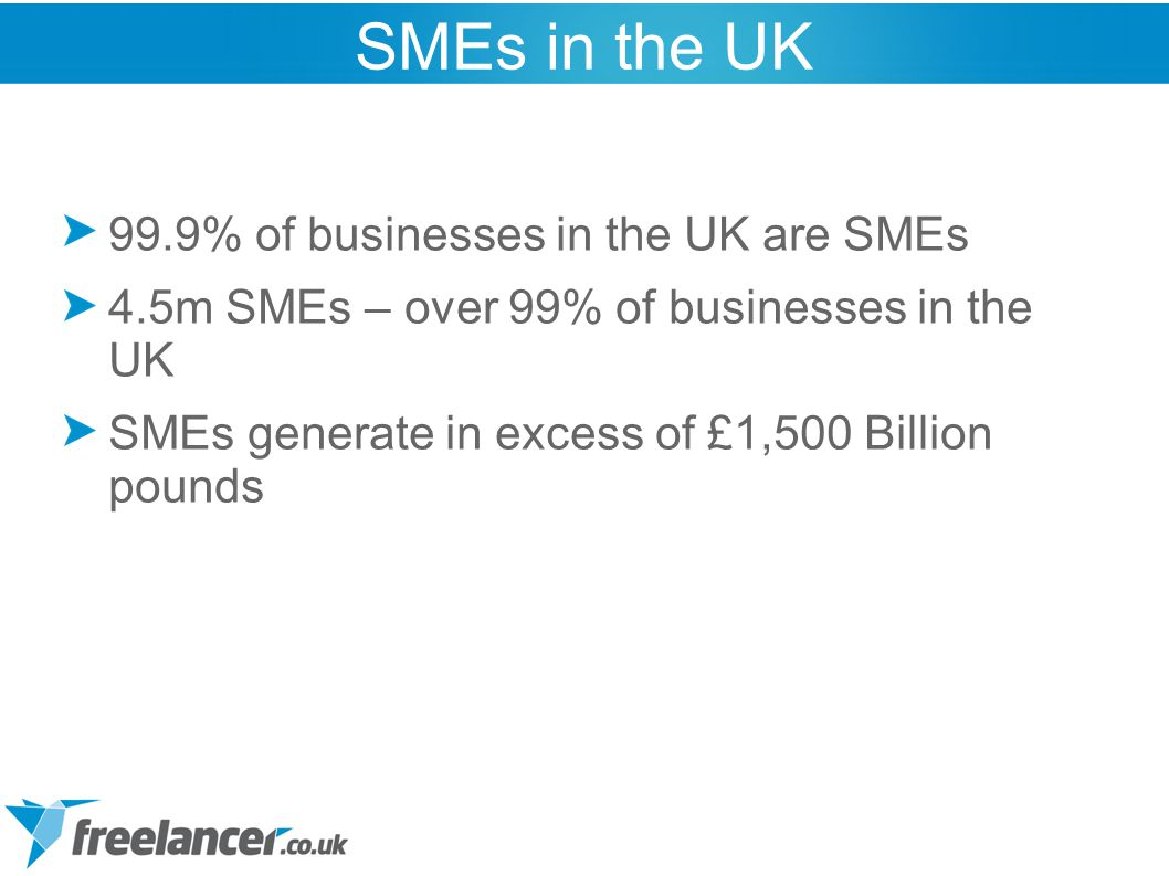 99.9% of businesses in the UK are SMEs 4.5m SMEs – over 99% of businesses in the UK SMEs generate in excess of £1,500 Billion pounds SMEs in the UK