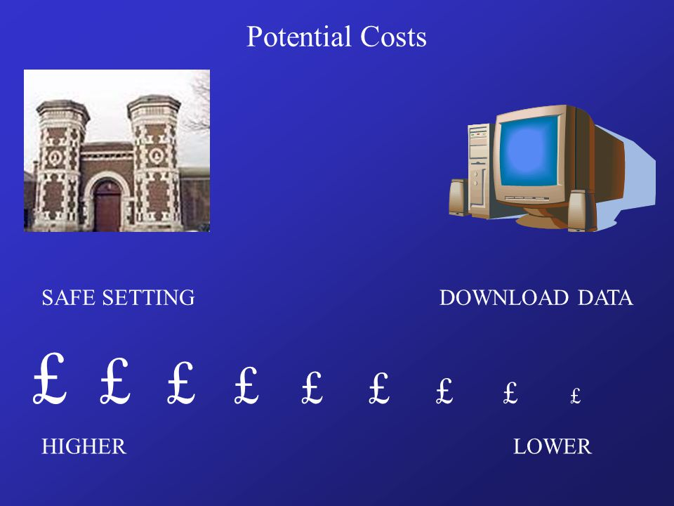 SAFE SETTINGDOWNLOAD DATA Potential Costs HIGHERLOWER ££££££££££££££££££