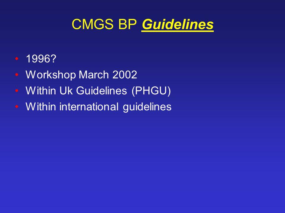 CMGS BP Guidelines 1996.
