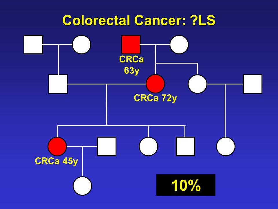 Colorectal Cancer: LS CRCa 45y CRCa 63y CRCa 72y 10%