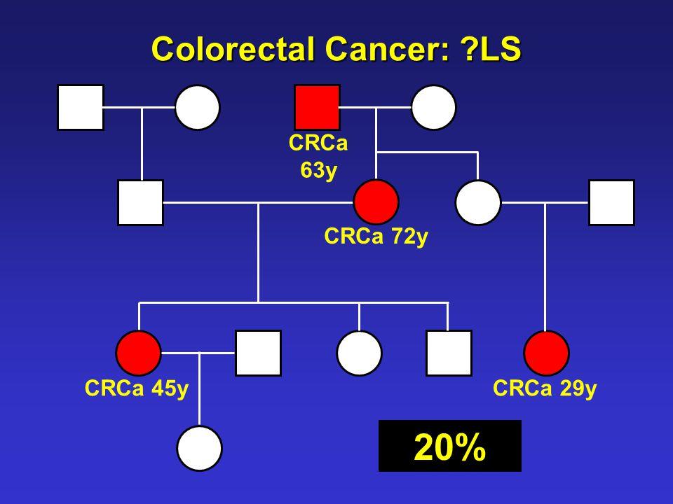 Colorectal Cancer: LS CRCa 45y CRCa 63y CRCa 29y CRCa 72y 20%