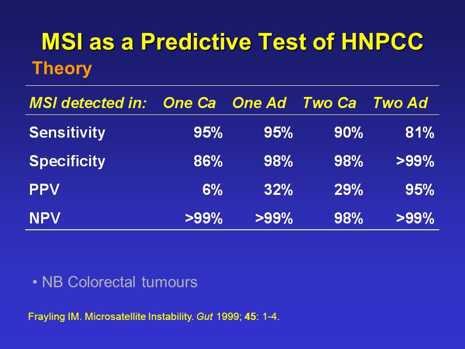 Frayling IM. Microsatellite Instability. Gut 1999; 45: 1-4. Theory NB Colorectal tumours