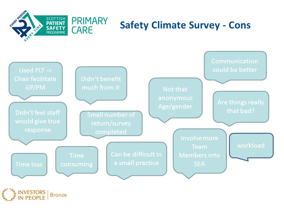 Safety Climate Survey - Cons Used PLT -> Chair facilitate GP/PM Didn't feel staff would give true response Time loss Didn't benefit much from it Small