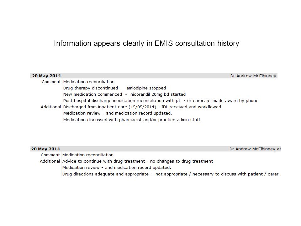 Information appears clearly in EMIS consultation history