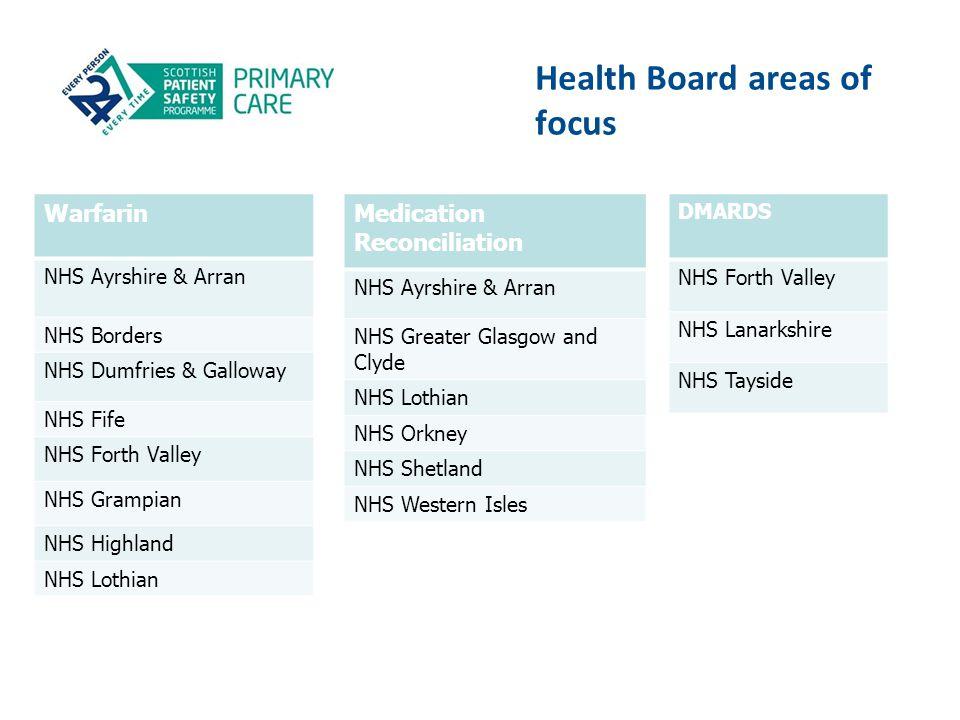 Health Board areas of focus Warfarin NHS Ayrshire & Arran NHS Borders NHS Dumfries & Galloway NHS Fife NHS Forth Valley NHS Grampian NHS Highland NHS Lothian DMARDS NHS Forth Valley NHS Lanarkshire NHS Tayside Medication Reconciliation NHS Ayrshire & Arran NHS Greater Glasgow and Clyde NHS Lothian NHS Orkney NHS Shetland NHS Western Isles