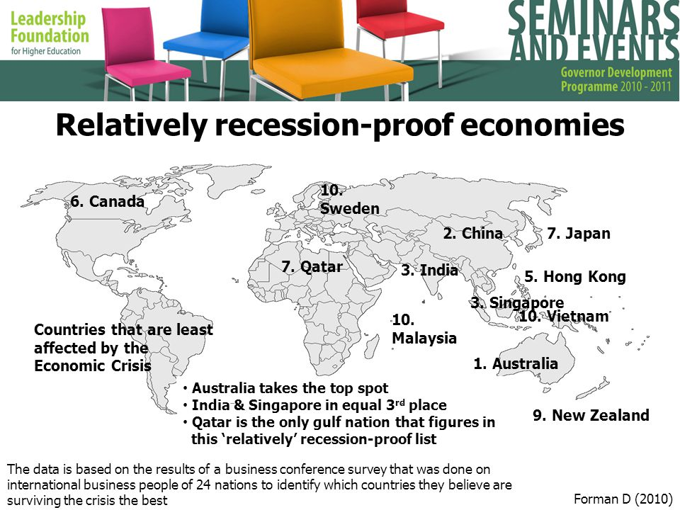 Relatively recession-proof economies 6. Canada 10.