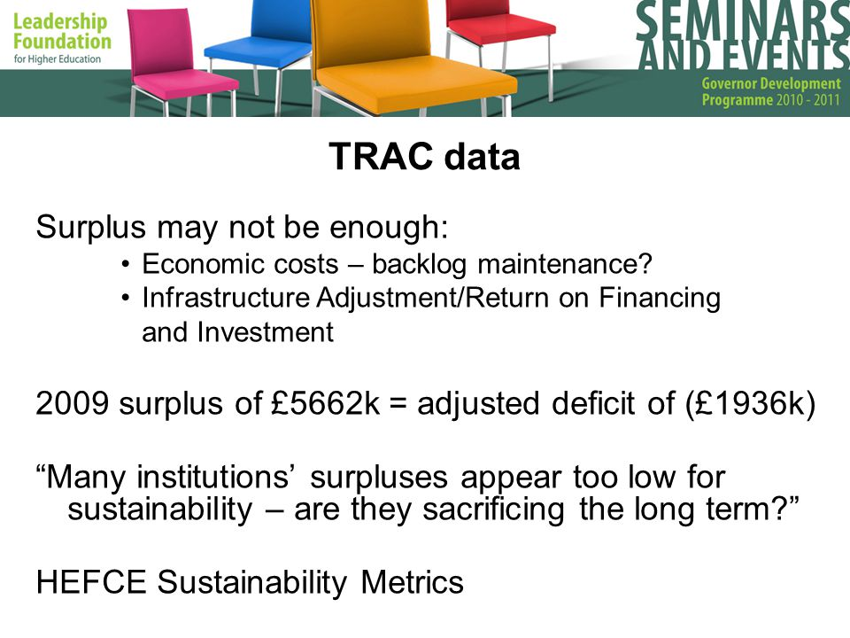 TRAC data Surplus may not be enough: Economic costs – backlog maintenance.