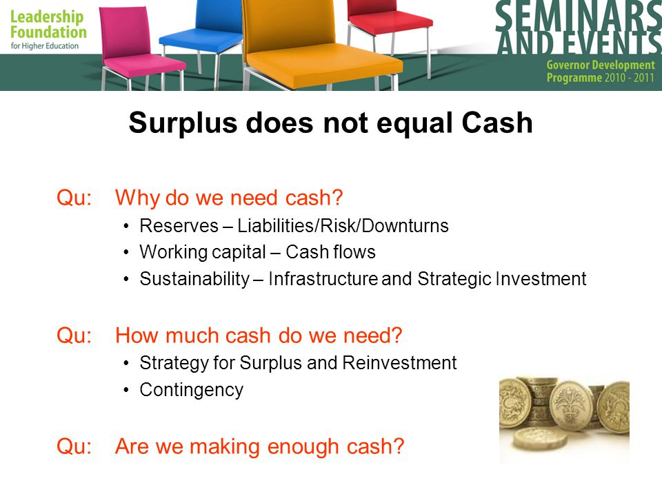 Surplus does not equal Cash Qu:Why do we need cash.