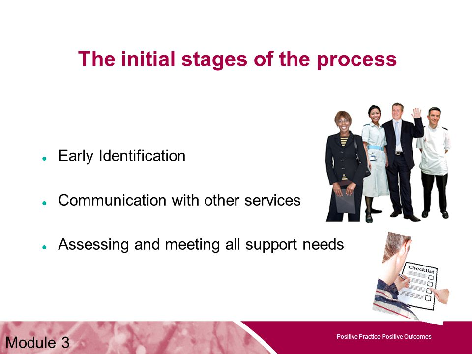 Positive Practice Positive Outcomes The initial stages of the process Positive Practice Positive Outcomes Module 3 Early Identification Communication