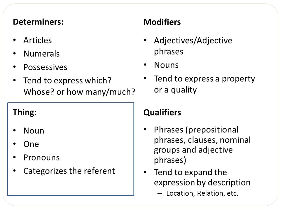 Determiners: Articles Numerals Possessives Tend to express which? Whose? or how many/much? Modifiers Adjectives/Adjective phrases Nouns Tend to expres
