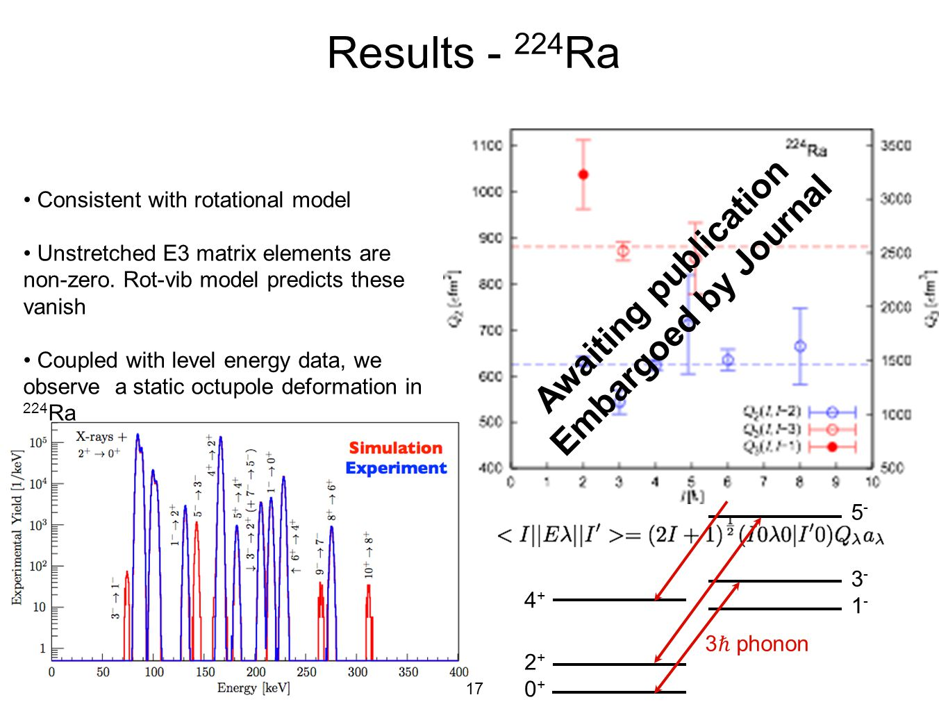 17 Results - 224 Ra Consistent with rotational model Unstretched E3 matrix elements are non-zero.