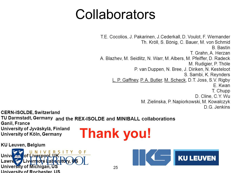 25 Collaborators T.E. Cocolios, J. Pakarinen, J.Cederkall, D. Voulot, F. Wernander Th. Kröll, S. Bönig, C. Bauer, M. von Schmid B. Bastin T. Grahn, A.