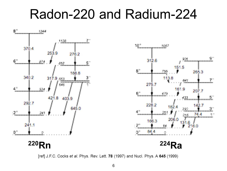 6 Radon-220 and Radium-224 220 Rn 224 Ra [ref] J.F.C. Cocks et al. Phys. Rev. Lett. 78 (1997) and Nucl. Phys. A 645 (1999)