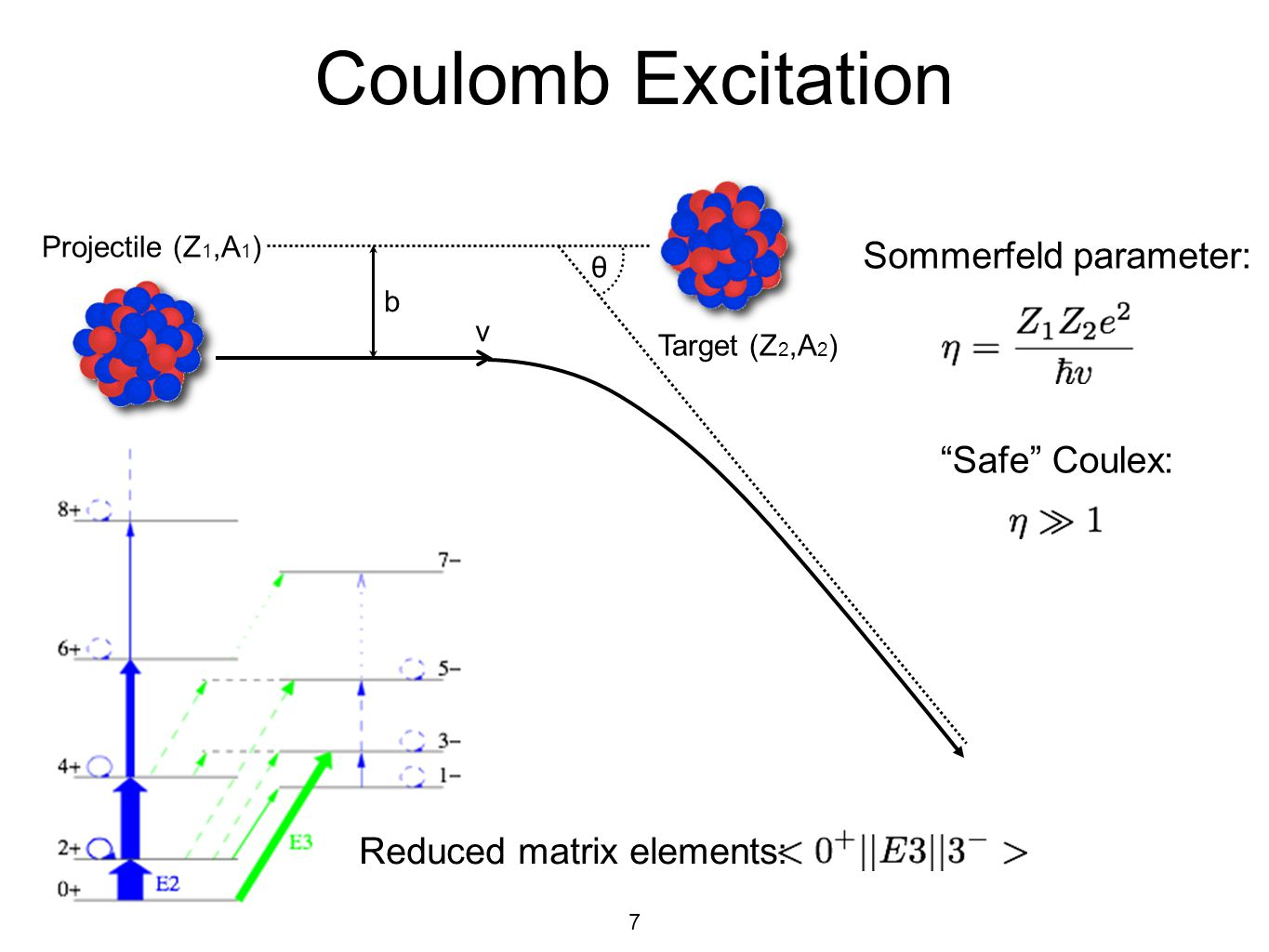 """7 Coulomb Excitation Projectile (Z 1,A 1 ) Target (Z 2,A 2 ) b θ v Sommerfeld parameter: """"Safe"""" Coulex: Reduced matrix elements:"""