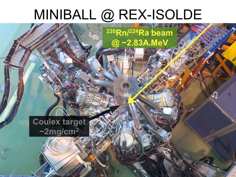 9 MINIBALL @ REX-ISOLDE 9 220 Rn/ 224 Ra beam @ ~2.83A.MeV Coulex target ~2mg/cm 2