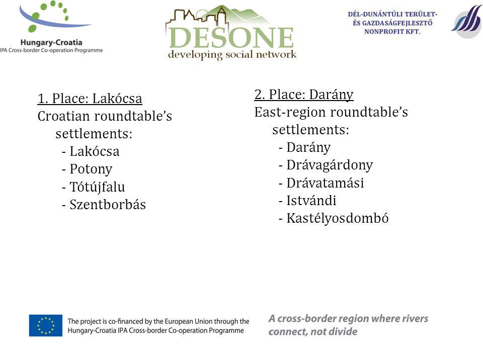 1. Place: Lakócsa Croatian roundtable's settlements: - Lakócsa - Potony - Tótújfalu - Szentborbás 2. Place: Darány East-region roundtable's settlement