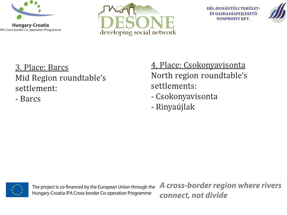 3. Place: Barcs Mid Region roundtable's settlement: - Barcs 4. Place: Csokonyavisonta North region roundtable's settlements: - Csokonyavisonta - Rinya