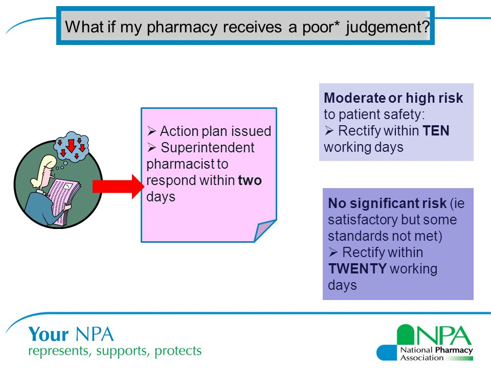 What if my pharmacy receives a poor* judgement?  Action plan issued  Superintendent pharmacist to respond within two days Moderate or high risk to p