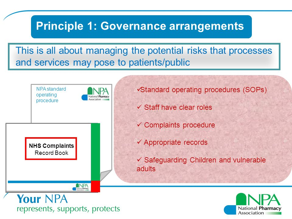 Principle 1: Governance arrangements This is all about managing the potential risks that processes and services may pose to patients/public Standard operating procedures (SOPs) Staff have clear roles Complaints procedure Appropriate records Safeguarding Children and vulnerable adults NPA standard operating procedure NHS Complaints Record Book