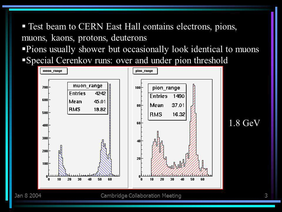 Jan 8 2004Cambridge Collaboration Meeting3  Test beam to CERN East Hall contains electrons, pions, muons, kaons, protons, deuterons  Pions usually shower but occasionally look identical to muons  Special Cerenkov runs: over and under pion threshold 1.8 GeV