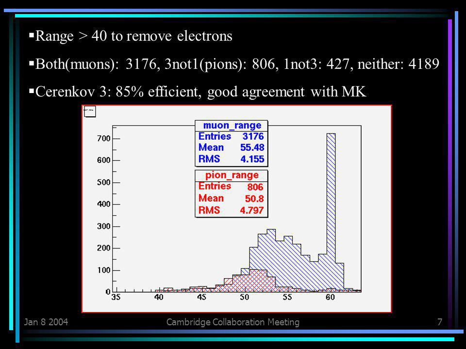 Jan 8 2004Cambridge Collaboration Meeting7  Range > 40 to remove electrons  Both(muons): 3176, 3not1(pions): 806, 1not3: 427, neither: 4189  Cerenkov 3: 85% efficient, good agreement with MK
