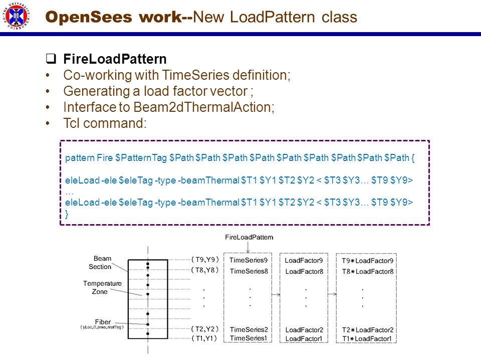 OpenSees work-- New LoadPattern class  FireLoadPattern Co-working with TimeSeries definition; Generating a load factor vector ; Interface to Beam2dTh