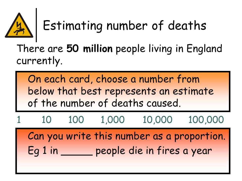 Estimating number of deaths There are 50 million people living in England currently.